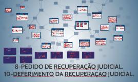 2016.2- 8-PEDIDO DE RECUPERAÇÃO JUDICIAL.  10-DEFERIMENTO DA RECUPERAÇÃO JUDICIAL.