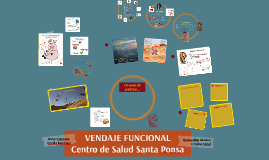 Copy of VENDAJE FUNCIONAL