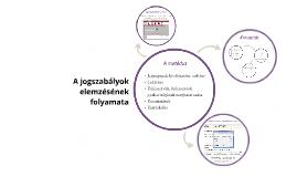 A jogszabályok elemzésének folyamata