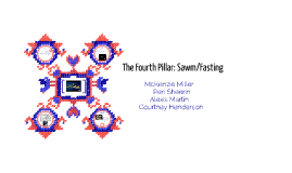 Topic Four: Sawm or Fasting