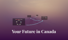 Your Future in Canada