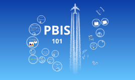 Copy of PBIS 101