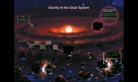 Copy of Gravity in the Solar System