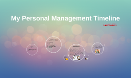 My personal managment timeline