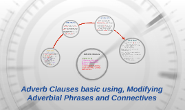 Copy of Adverb Clauses, Modifying Adverbial Phrases and Connectives