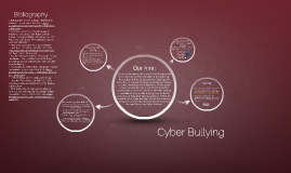 Cyber Bullying Stats and Perspectives