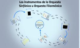 Los instrumentos de la Orquesta Sinfónica u Orquesta Filarmónica