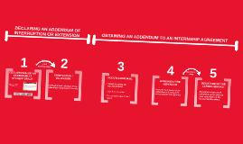 Procedure of the declaration of an addendum