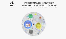 Copy of PROGRAMA DE HABITOS Y ESTILOS DE VIDA SALUDABLES
