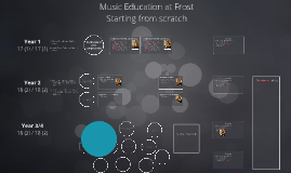 Music Education at Frost