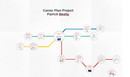 Career Plan Project