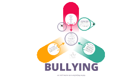 Psychology Bullying Project