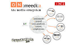 Open Culture: ON:meedi:a - Customised Curated Cross-platform Content Compilations