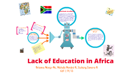 Lack of Education in Africa