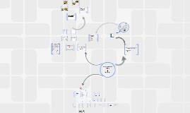 Sistemas Automáticos DC Controls