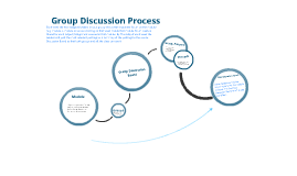 Group discussion work