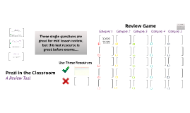 Copy of Review Tool Template