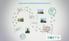 Organisatieontwikkeling 26 maart 2015