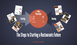 The Steps to Starting a Restaurants Future