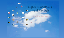 WV Colleges & Universities