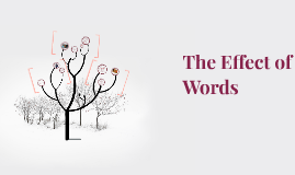 The Effect of Words