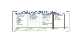 CrossTALK 2015 Roadmap