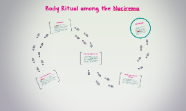 Copy of Body Ritual among the Nacirema
