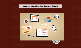 Copy of Precaution Adoption Process Model