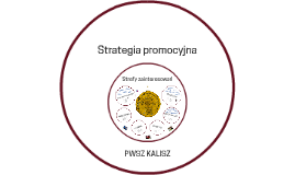 Strategia - skrót