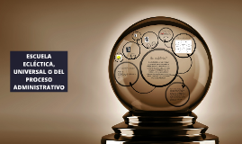 Copy of ESCUELA ECLÉCTICA, UNIVERSAL O DEL PROCESO ADMINISTRATIVO