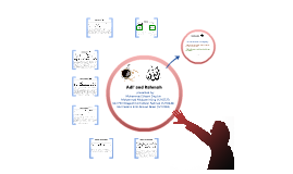 Islamic Ethics Presentation