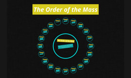 Copy of The Order of the Mass