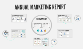 Annual Marketing Report - 2016