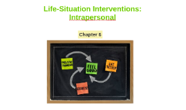 Life-Situation Interventions:  Intrapersonal