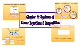 Copy of Chapter 4: Systems of Linear Equations and Inequalities