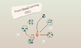 Project Based Learnig
