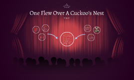 One Flew Over A Cuckoo's Nest