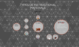 Copy of TYPES OF INSTRUCTIONAL MATERIALS