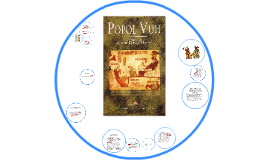 Popol: Palabra maya que significa reunión, comunidad, casa c