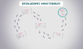 Copy of RESOLUCIONES MINISTERIALES