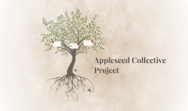 Appleseed Collective