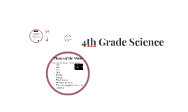 A Look at 4th Grade Science