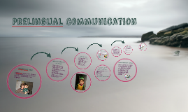 Copy of Prelingual Communication