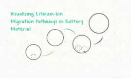 Visualizing Lithium-Ion Migration Pathways in Battery Materi