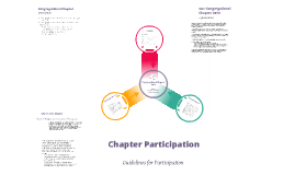 Chapter Participation