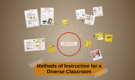 Methods of Instruction for a Diverse Classroom