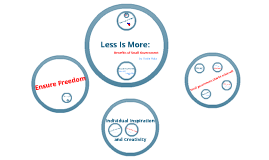 Less Is More: Our Changing Country