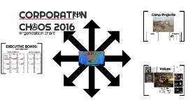 Corporation Chaos 2016 Organization Chart