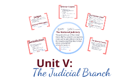 Unit V: The Judicial Branch
