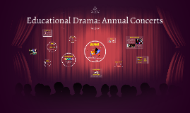 Educational Drama: Annual Concerts